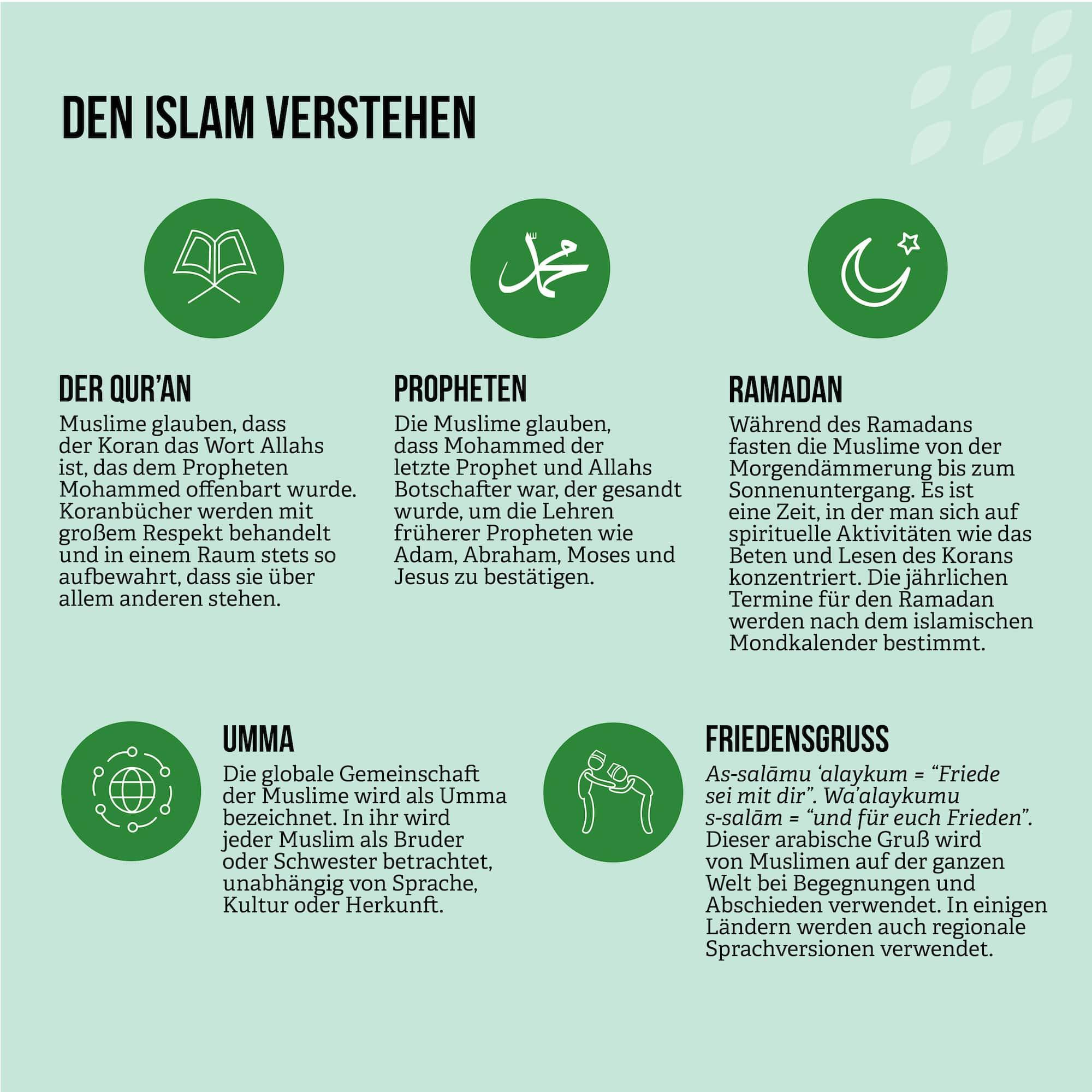Islam Regeln
