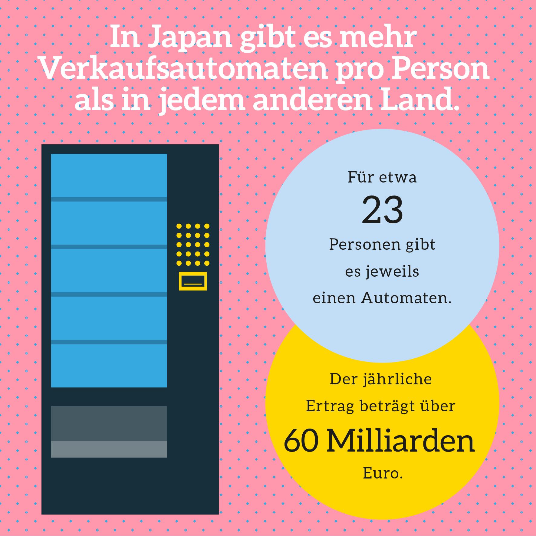 Infografik Japan Verkaufsautomaten